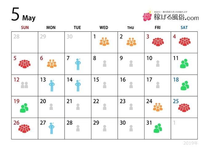 5月の繁忙期 - 繁忙期指数:★★★★☆